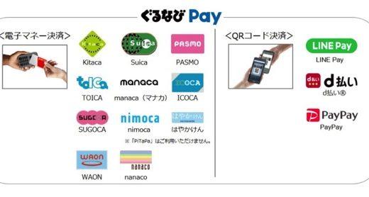 「ぐるなびPay」が「LINE Pay」「PayPay」など合計14ブランドに対応