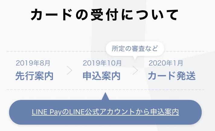 Visa LINE Payクレジットカード発行の流れ