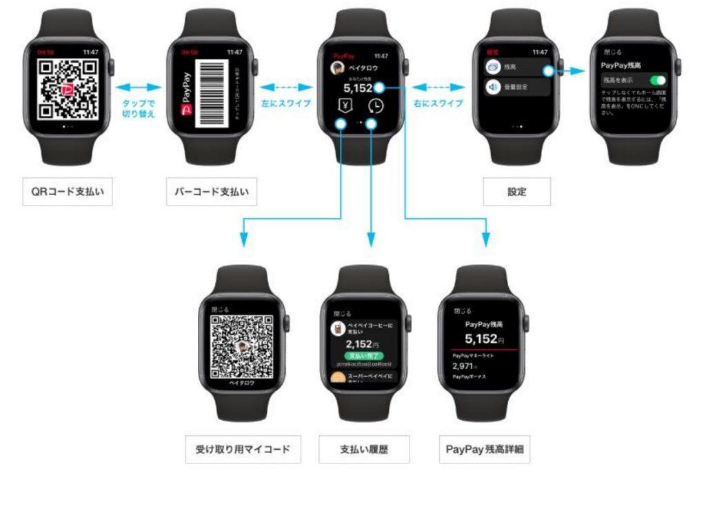 Apple Watch PayPay対応