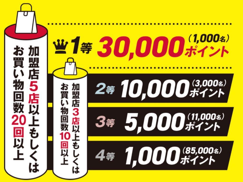 ドコモ GO! GO! スーパーチャンス!