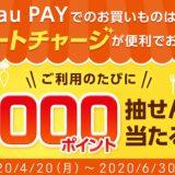 auじぶん銀行からau PAYへのオートチャージで毎回3000ポイントが抽選で当たるキャンペーン