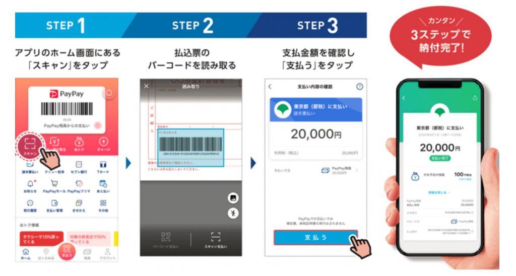 東京都税 PayPay請求書払い