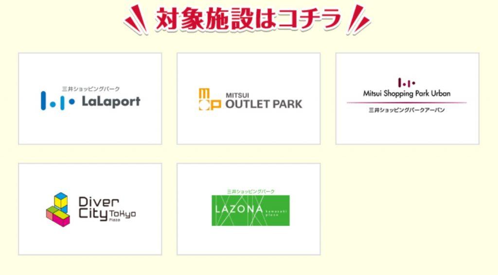 三井ショッピングパークや三井アウトレットなどの施設