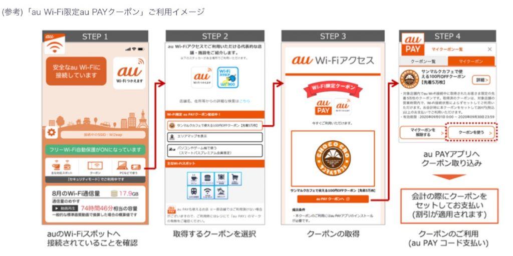 au Wi-Fi限定au PAYクーポン