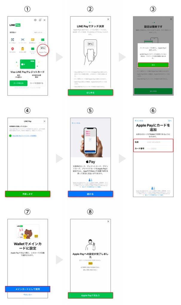 バーチャルカード「Visa LINE Payプリペイドカード」の発行とApple Payの設定方法