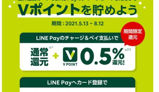 LINE Payの「チャージ&ペイ」が三井住友カードブランドに対応、仮想通貨LINKリワードがもらえるキャンペーンも開催!
