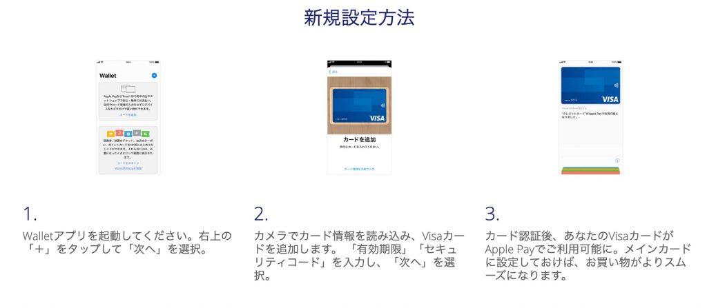 Visaブランドのクレジットカード Apple Pay設定方法