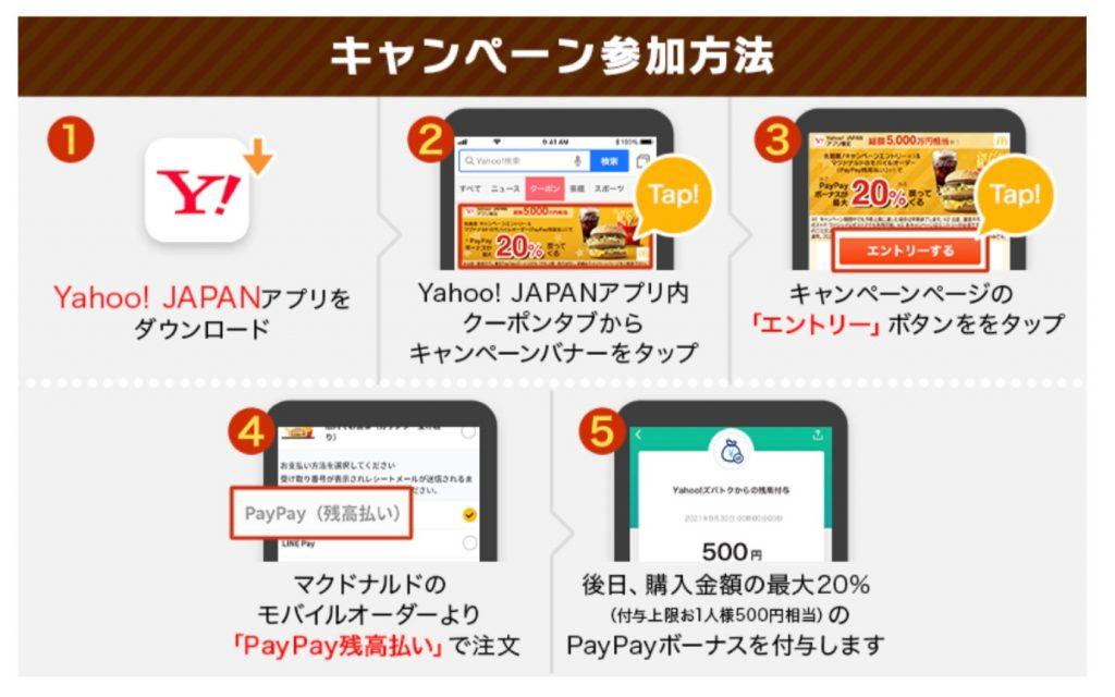 Yahoo! JAPANアプリのクーポンタブ限定で、マクドナルド モバイルオーダーの 全商品を対象に、最大20%のPayPayボーナス付与キャンペーン