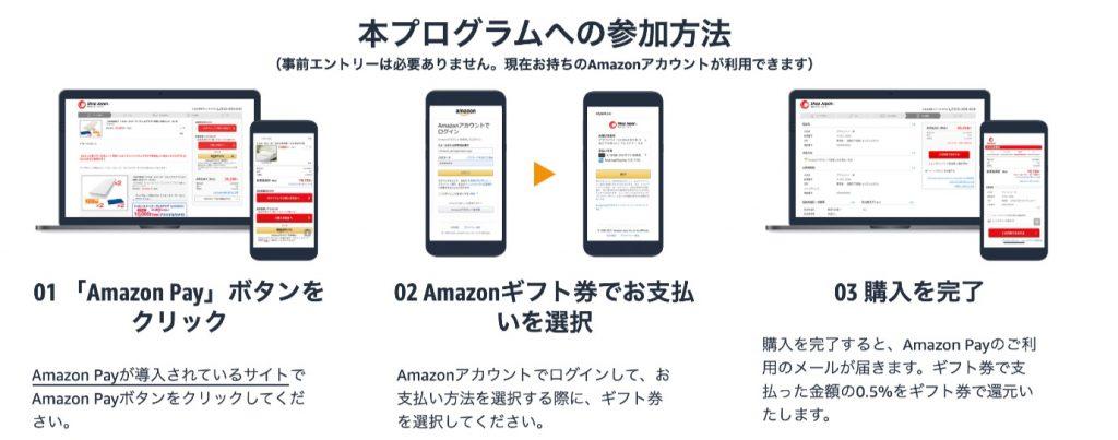 Amazonギフト券の残高での支払いで0.5%還元
