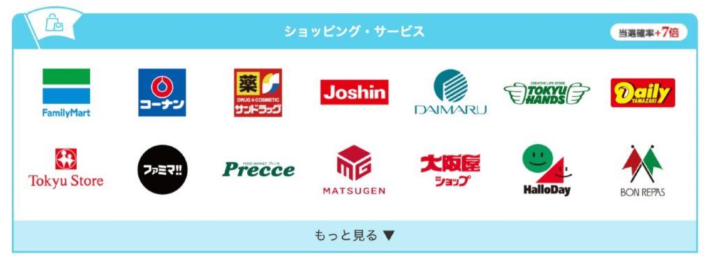 【楽天ポイントカード】7周年記念キャンペーン